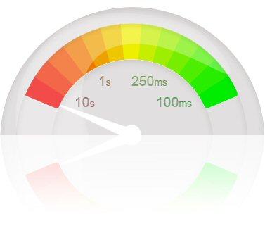Metody budowania szybkiego interfejsu użytkownika